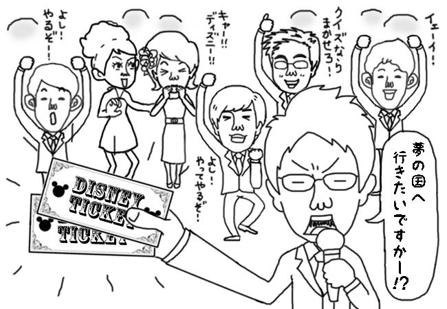 結婚式二次会ゲーム【携帯早押クイズ大会!】~進行手順~